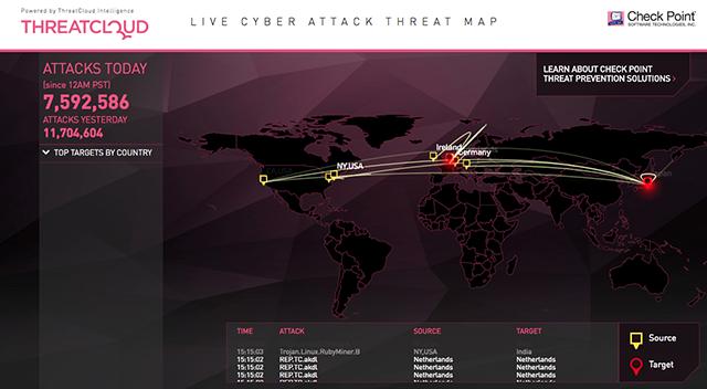 ThreatCloudcyberattackmap