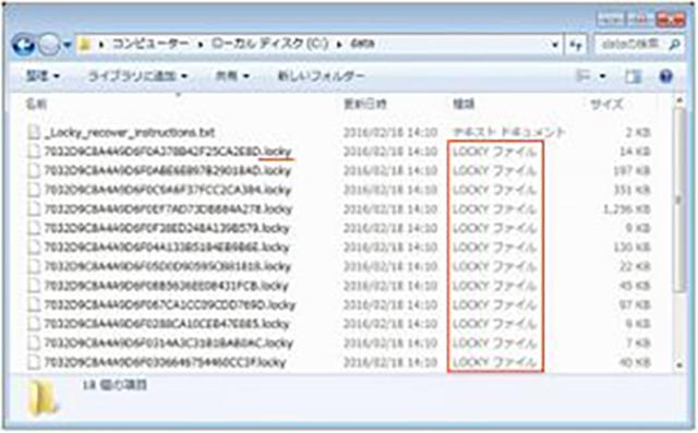 ランサムウェアに感染するとデータファイルが書き換えられて開くことができなってしまう