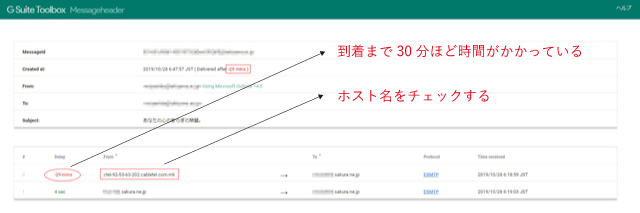 GSuiteToolboxの解析内容